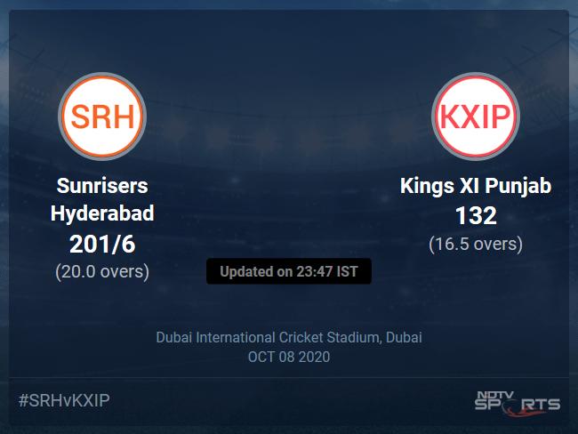 Sunrisers Hyderabad vs Kings XI Punjab Live Score, Over 16 to 20 Latest Cricket Score, Updates