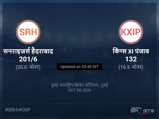 Sunrisers Hyderabad vs Kings XI Punjab live score over Match 22 T20 16 20 updates