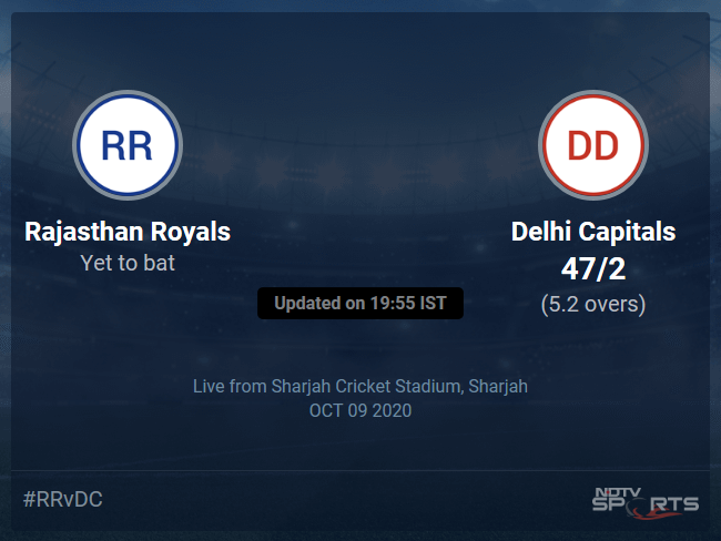 Rajasthan Royals vs Delhi Capitals Live Score, Over 1 to 5 Latest Cricket Score, Updates
