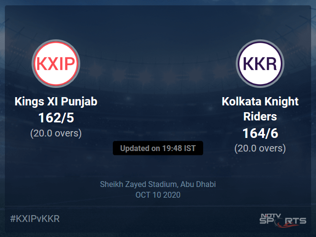 Kings XI Punjab vs Kolkata Knight Riders Live Score, Over 16 to 20 Latest Cricket Score, Updates