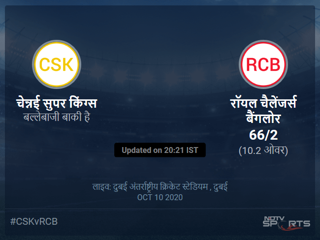 Chennai Super Kings vs Royal Challengers Bangalore live score over Match 25 T20 6 10 updates