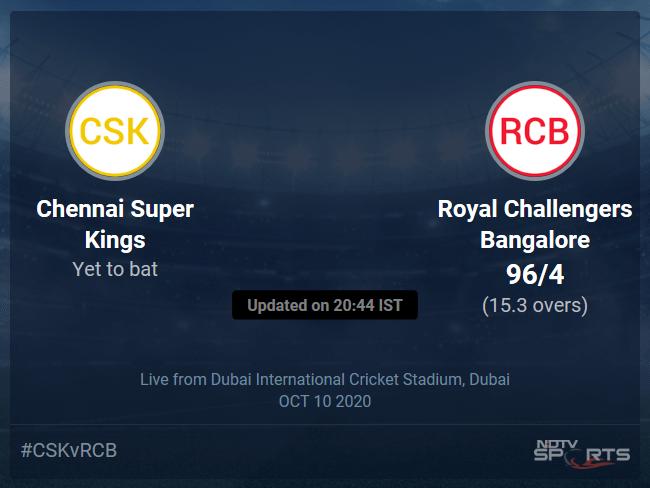 Chennai Super Kings vs Royal Challengers Bangalore Live Score, Over 11 to 15 Latest Cricket Score, Updates