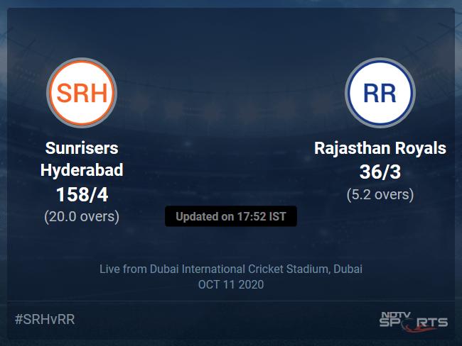 Sunrisers Hyderabad vs Rajasthan Royals Live Score, Over 1 to 5 Latest Cricket Score, Updates