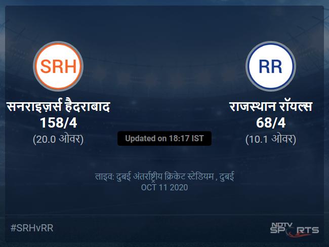 राजस्थान रॉयल्स बनाम सनराइज़र्स हैदराबाद लाइव स्कोर, ओवर 6 से 10 लेटेस्ट क्रिकेट स्कोर अपडेट
