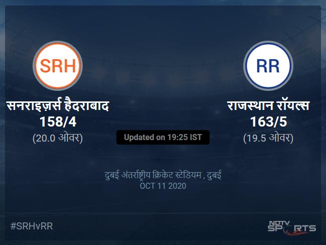 राजस्थान रॉयल्स बनाम सनराइज़र्स हैदराबाद लाइव स्कोर, ओवर 16 से 20 लेटेस्ट क्रिकेट स्कोर अपडेट