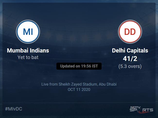Mumbai Indians vs Delhi Capitals Live Score, Over 1 to 5 Latest Cricket Score, Updates
