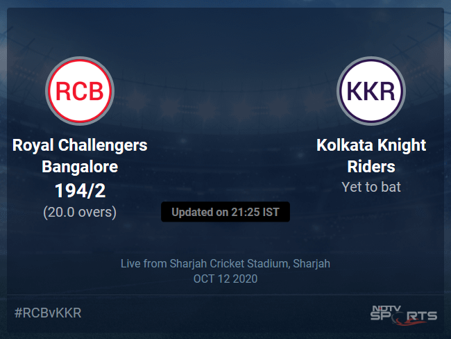 Royal Challengers Bangalore vs Kolkata Knight Riders Live Score, Over 16 to 20 Latest Cricket Score, Updates