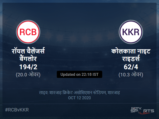 Royal Challengers Bangalore vs Kolkata Knight Riders live score over Match 28 T20 6 10 updates