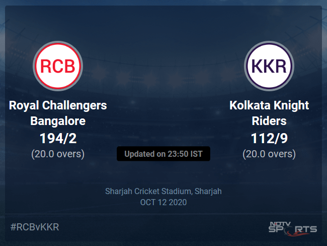 Royal Challengers Bangalore vs Kolkata Knight Riders Live Score, Over 16 to 20 Latest Cricket Score, Updates