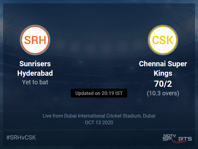Sunrisers Hyderabad vs Chennai Super Kings Live Score, Over 6 to 10 Latest Cricket Score, Updates