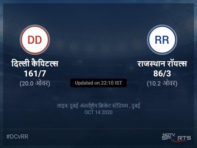 Delhi Capitals vs Rajasthan Royals live score over Match 30 T20 6 10 updates