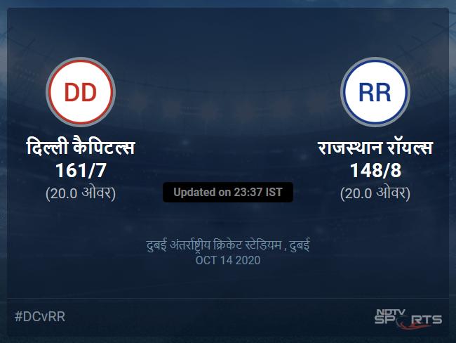 Delhi Capitals vs Rajasthan Royals live score over Match 30 T20 16 20 updates