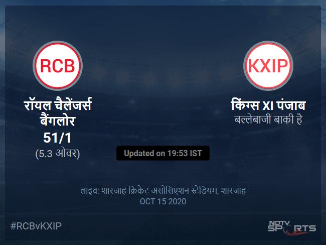 Royal Challengers Bangalore vs Kings XI Punjab live score over Match 31 T20 1 5 updates