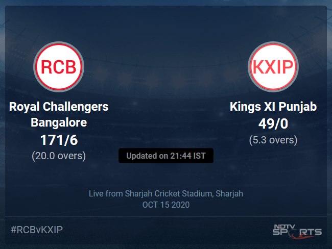 Royal Challengers Bangalore vs Kings XI Punjab Live Score, Over 1 to 5 Latest Cricket Score, Updates