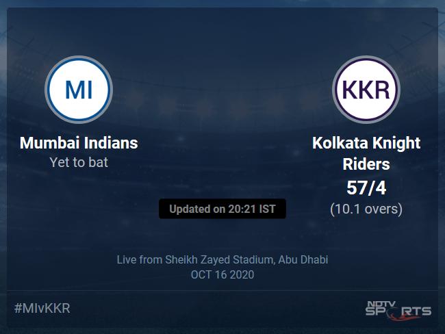 Mumbai Indians vs Kolkata Knight Riders Live Score Ball by Ball, IPL 2020 Live Cricket Score Of Todays Match on NDTV Sports