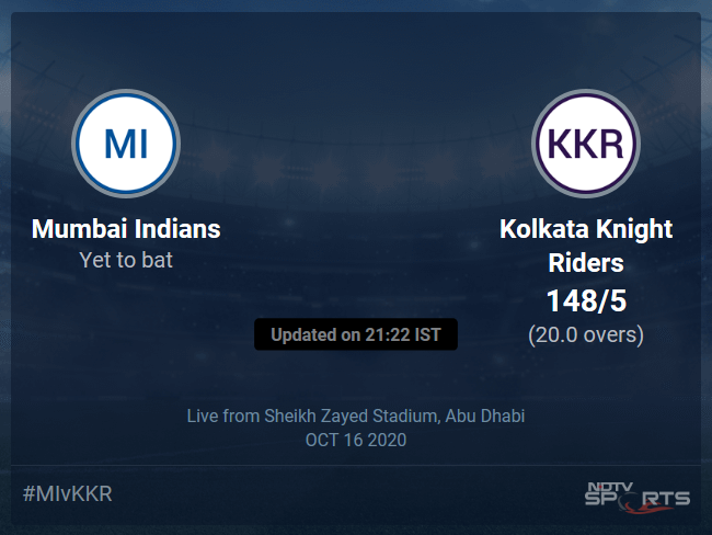 Mumbai Indians vs Kolkata Knight Riders Live Score Ball by Ball, IPL 2020 Live Cricket Score Of Todays Match on NDTV Sports
