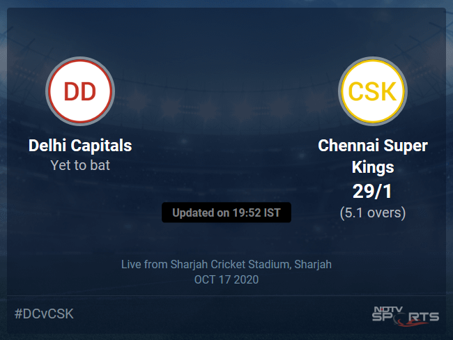 Delhi Capitals vs Chennai Super Kings Live Score Ball by Ball, IPL 2020 Live Cricket Score Of Todays Match on NDTV Sports