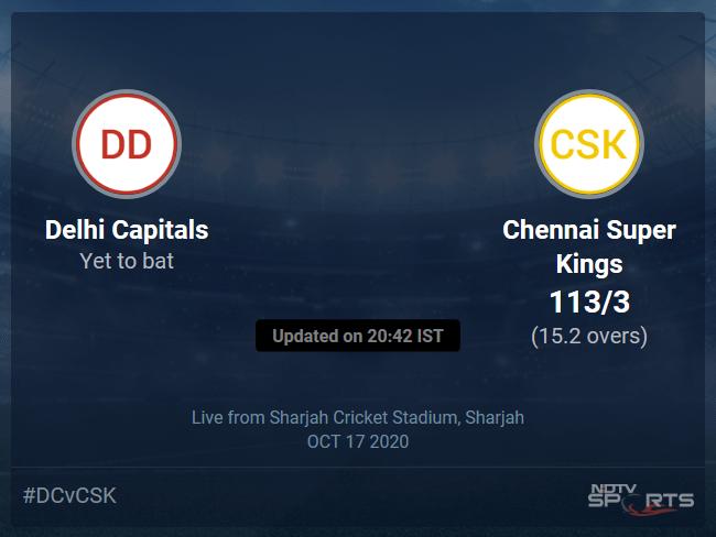 Delhi Capitals vs Chennai Super Kings: IPL 2020 Live Cricket Score, Live Score Of Todays Match on NDTV Sports
