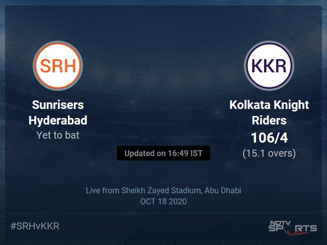 Sunrisers Hyderabad vs Kolkata Knight Riders Live Score Ball by Ball, IPL 2020 Live Cricket Score Of Todays Match on NDTV Sports