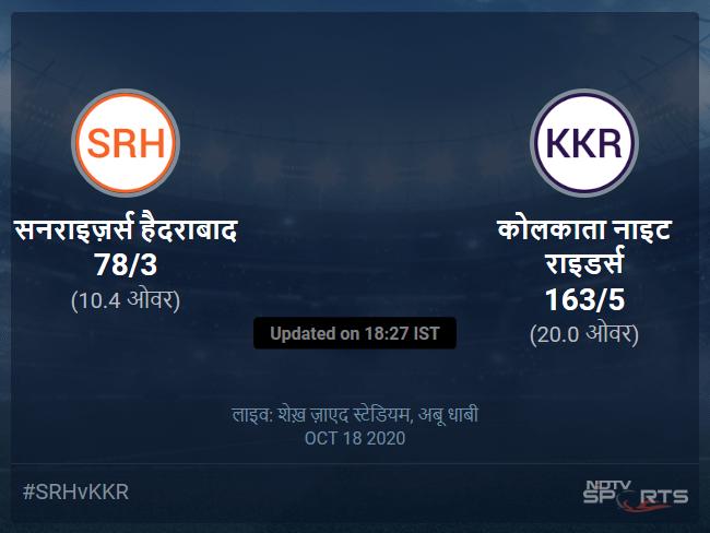 सनराइज़र्स हैदराबाद बनाम कोलकाता नाइट राइडर्स लाइव स्कोर, ओवर 6 से 10 लेटेस्ट क्रिकेट स्कोर अपडेट