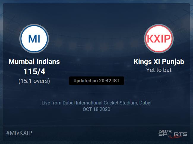 Mumbai Indians vs Kings XI Punjab: IPL 2020 Live Cricket Score, Live Score Of Todays Match on NDTV Sports