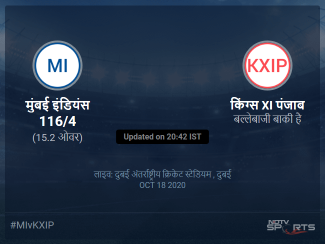 Mumbai Indians vs Kings XI Punjab live score over Match 36 T20 11 15 updates