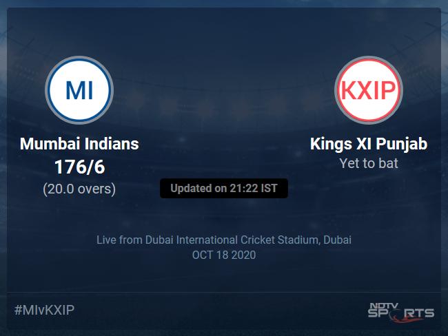 Mumbai Indians vs Kings XI Punjab Live Score Ball by Ball, IPL 2020 Live Cricket Score Of Todays Match on NDTV Sports