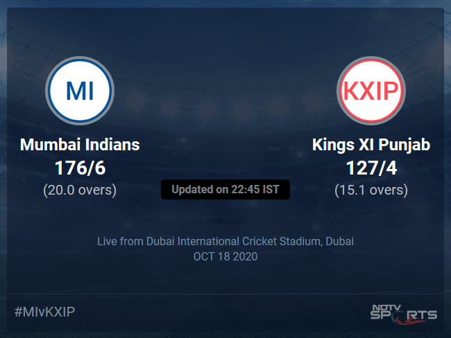 Mumbai Indians vs Kings XI Punjab Live Score Ball by Ball, IPL 2020 Live Cricket Score Of Todays Match on NDTV Sports