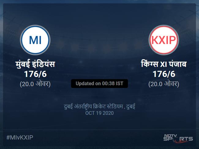 मुंबई इंडियंस बनाम किंग्स XI पंजाब लाइव स्कोर, ओवर 16 से 20 लेटेस्ट क्रिकेट स्कोर अपडेट