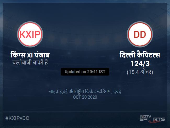 Kings XI Punjab vs Delhi Capitals live score over Match 38 T20 11 15 updates