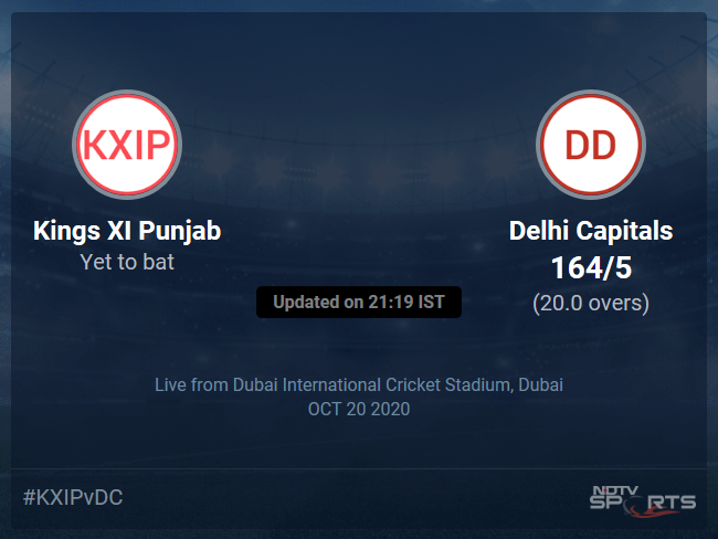 Kings XI Punjab vs Delhi Capitals: IPL 2020 Live Cricket Score, Live Score Of Todays Match on NDTV Sports