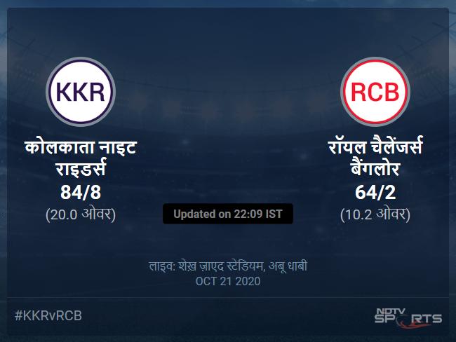Kolkata Knight Riders vs Royal Challengers Bangalore live score over Match 39 T20 6 10 updates