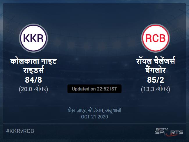 Kolkata Knight Riders vs Royal Challengers Bangalore live score over Match 39 T20 11 15 updates