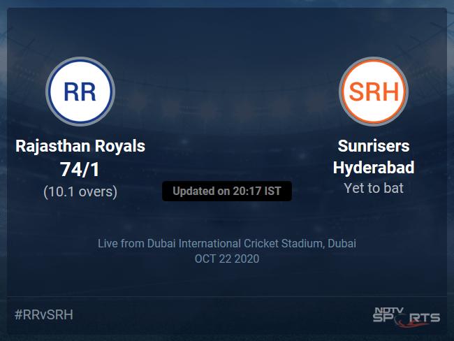 Rajasthan Royals vs Sunrisers Hyderabad: IPL 2020 Live Cricket Score, Live Score Of Todays Match on NDTV Sports