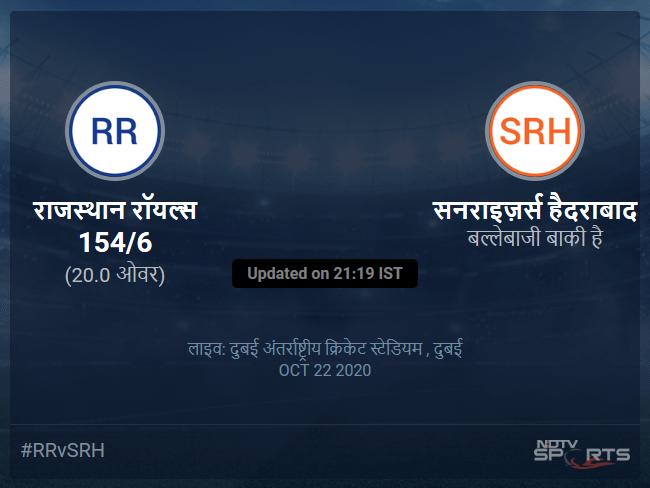 Rajasthan Royals vs Sunrisers Hyderabad live score over Match 40 T20 16 20 updates