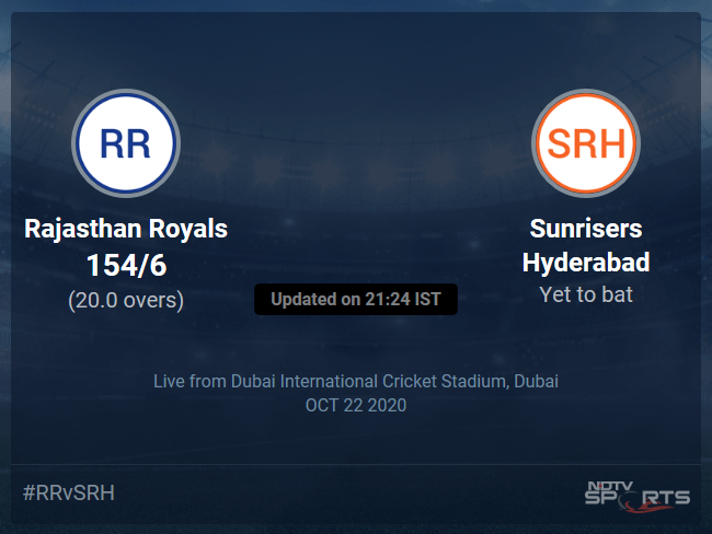 Rajasthan Royals vs Sunrisers Hyderabad Live Score Ball by Ball, IPL 2020 Live Cricket Score Of Todays Match on NDTV Sports