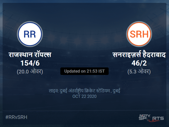 Rajasthan Royals vs Sunrisers Hyderabad live score over Match 40 T20 1 5 updates