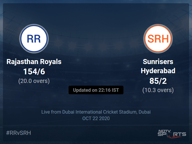 Rajasthan Royals vs Sunrisers Hyderabad Live Score Ball by Ball, IPL 2020 Live Cricket Score Of Todays Match on NDTV Sports