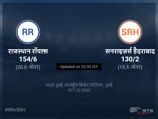 Rajasthan Royals vs Sunrisers Hyderabad live score over Match 40 T20 11 15 updates