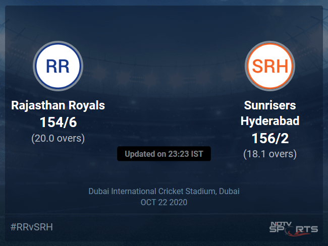 Rajasthan Royals vs Sunrisers Hyderabad Live Score Ball by Ball, IPL 2020 Live Cricket Score Of Today's Match on NDTV Sports