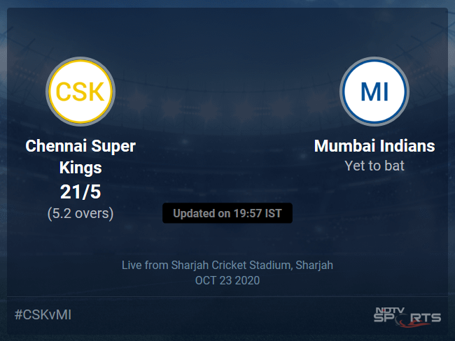 Chennai Super Kings vs Mumbai Indians Live Score Ball by Ball, IPL 2020 Live Cricket Score Of Todays Match on NDTV Sports