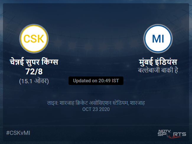 Chennai Super Kings vs Mumbai Indians live score over Match 41 T20 11 15 updates
