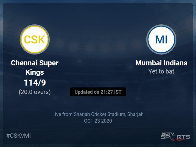 Chennai Super Kings vs Mumbai Indians Live Score Ball by Ball, IPL 2020 Live Cricket Score Of Todays Match on NDTV Sports