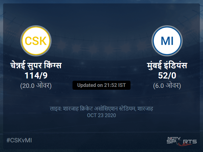Chennai Super Kings vs Mumbai Indians live score over Match 41 T20 1 5 updates