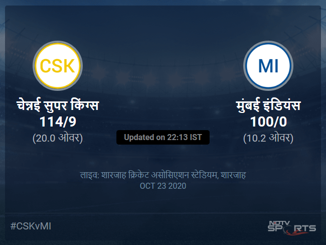 Chennai Super Kings vs Mumbai Indians live score over Match 41 T20 6 10 updates