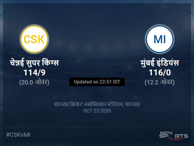 चेन्नई सुपर किंग्स बनाम मुंबई इंडियंस लाइव स्कोर, ओवर 11 से 15 लेटेस्ट क्रिकेट स्कोर अपडेट