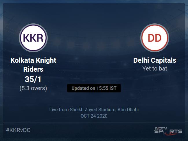 Kolkata Knight Riders vs Delhi Capitals Live Score Ball by Ball, IPL 2020 Live Cricket Score Of Todays Match on NDTV Sports