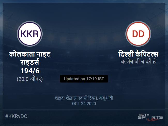 Kolkata Knight Riders vs Delhi Capitals live score over Match 42 T20 16 20 updates