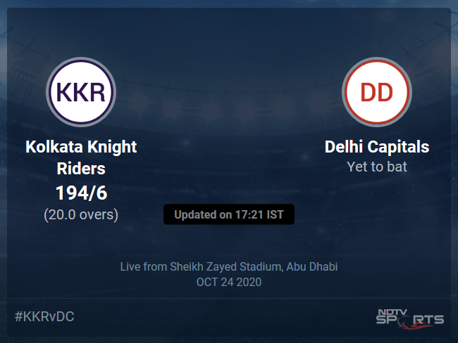 Kolkata Knight Riders vs Delhi Capitals Live Score Ball by Ball, IPL 2020 Live Cricket Score Of Todays Match on NDTV Sports