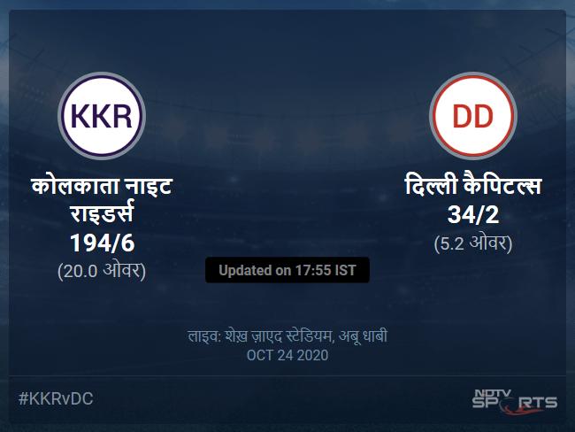 Kolkata Knight Riders vs Delhi Capitals live score over Match 42 T20 1 5 updates